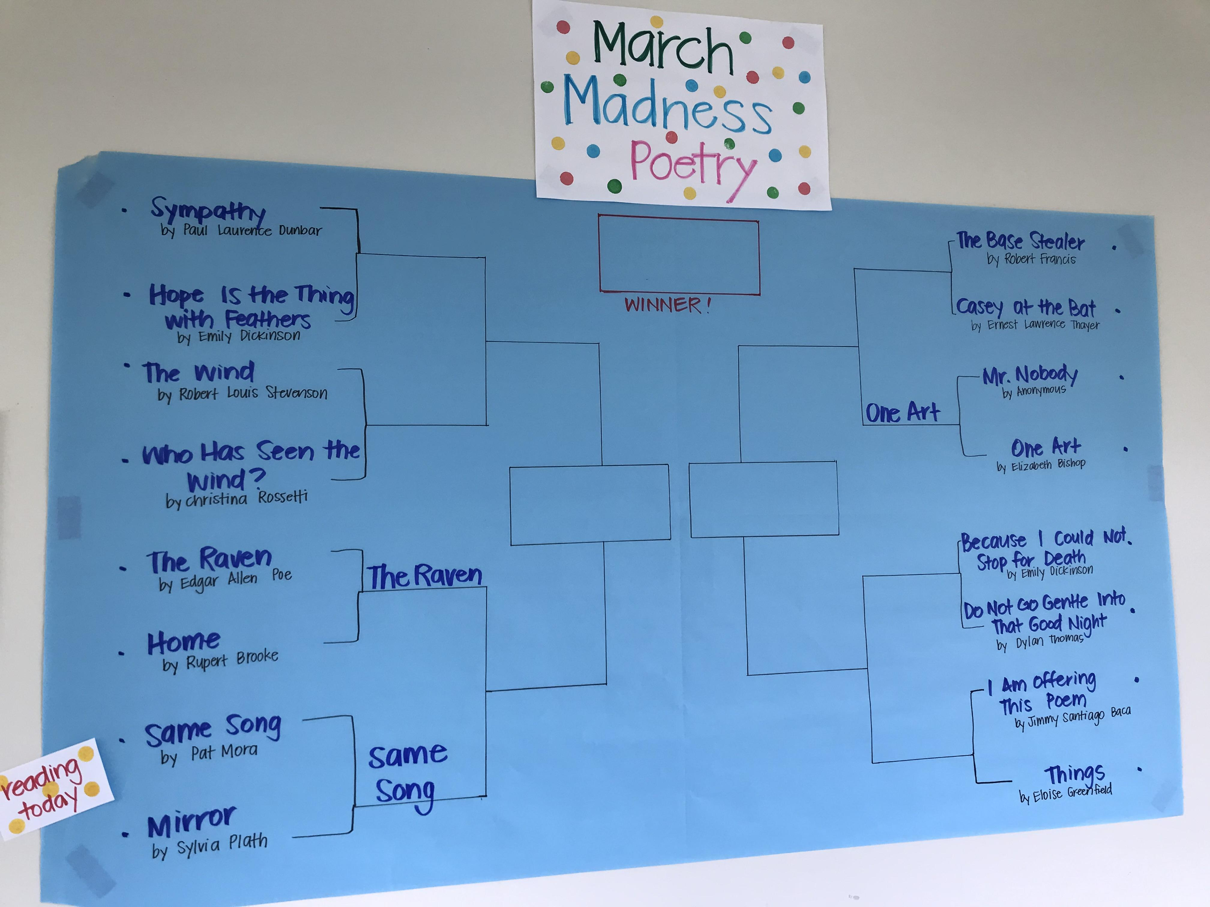 March Madness poetry takes over eighth grade English