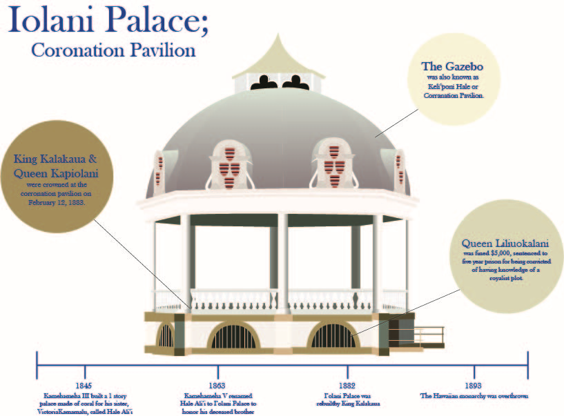 iolanipalaceinfographic copy copy 2.png